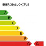 energialuokitus